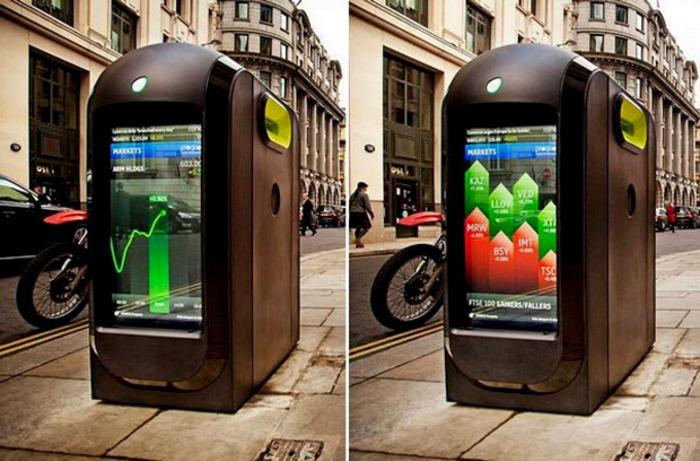 Технологии, которые составляют концепт smart-города